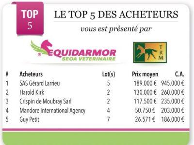 Gerard Larrieu SAS placed as a top buyer